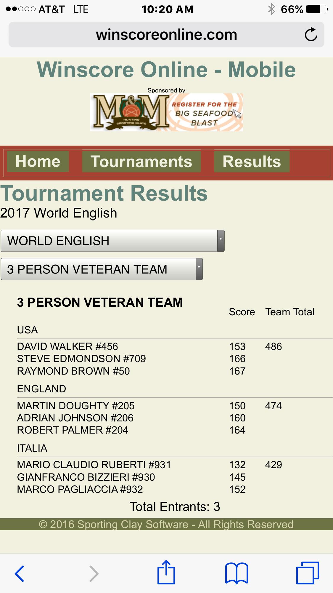 Vet Team Scores